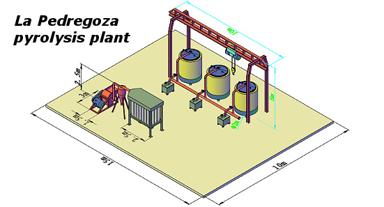 Pyrolysis Plant Floorplan